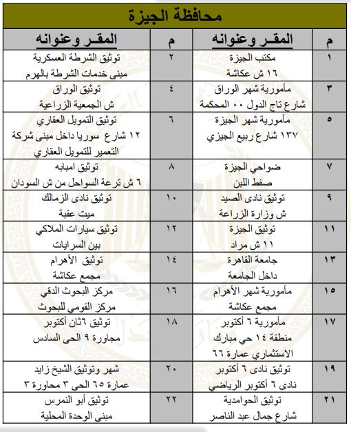 أماكن وعناوين مكاتب الشهر العقاري في جميع محافظات مصر 2021