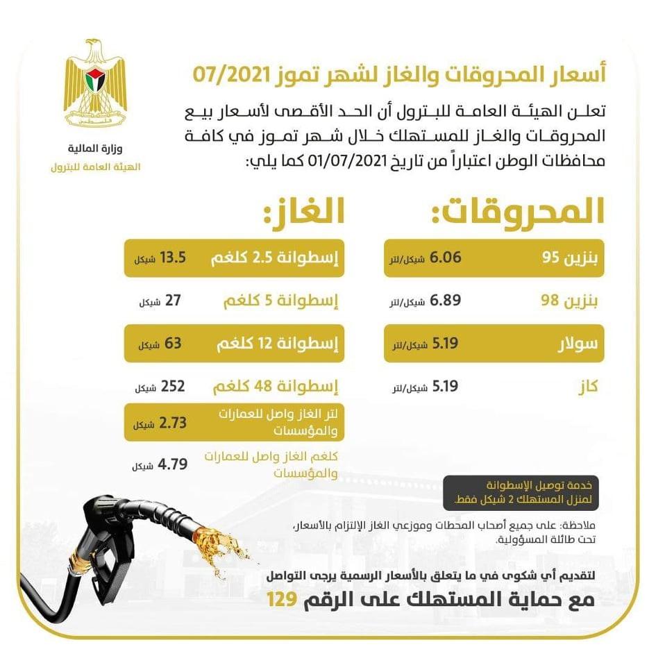 أسعار البنزين والمحروقات في فلسطين شهر تموز 2021