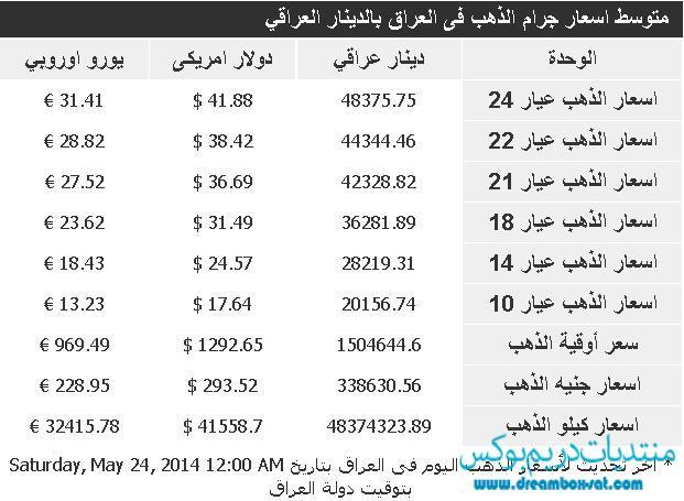 الذهب اليوم العراق السبت 24-5-2014