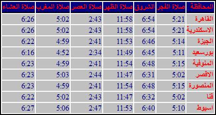 مواعيد وأوقات الصلاة في مصر اليوم السبت 21-12-2013