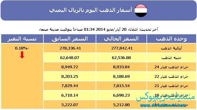 أسعار الذهب اليوم اليمن الثلاثاء