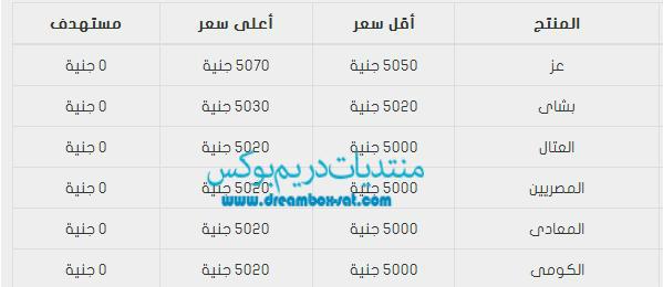 اسعار الحديد اليوم الثلاثاء 20-5-2014