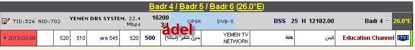 جديد القمر Badr-4/5/6 @ 26° East - قناة Education Channe - مجانا وبدون تشفير