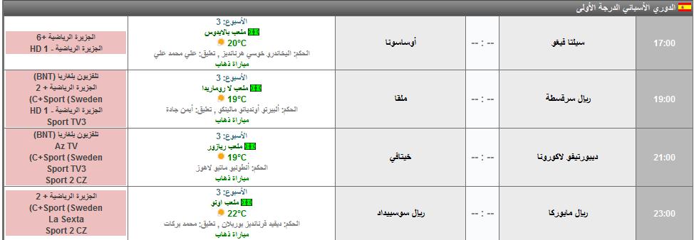حكام مباريات الاسبوع 3 الدوري الاسباني 2012 اليوم السبت 1/9/2012