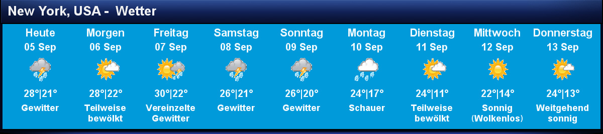 Msn Wetter Dresden 10 Tage